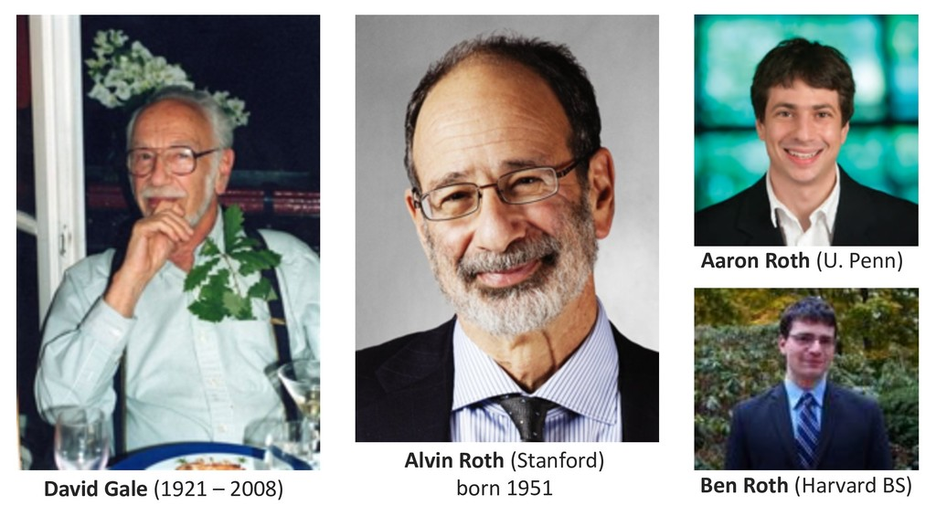 David Gale (1921 – 2008) Alvin Roth (Stanford) ...