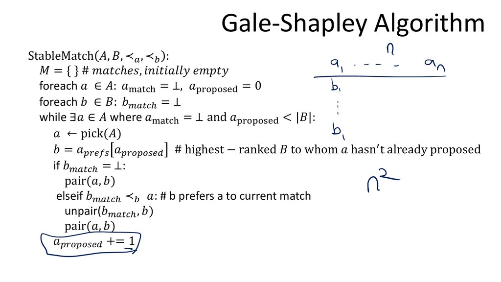 Gale-Shapley Algorithm StableMatch E, F, ≺K , ≺...