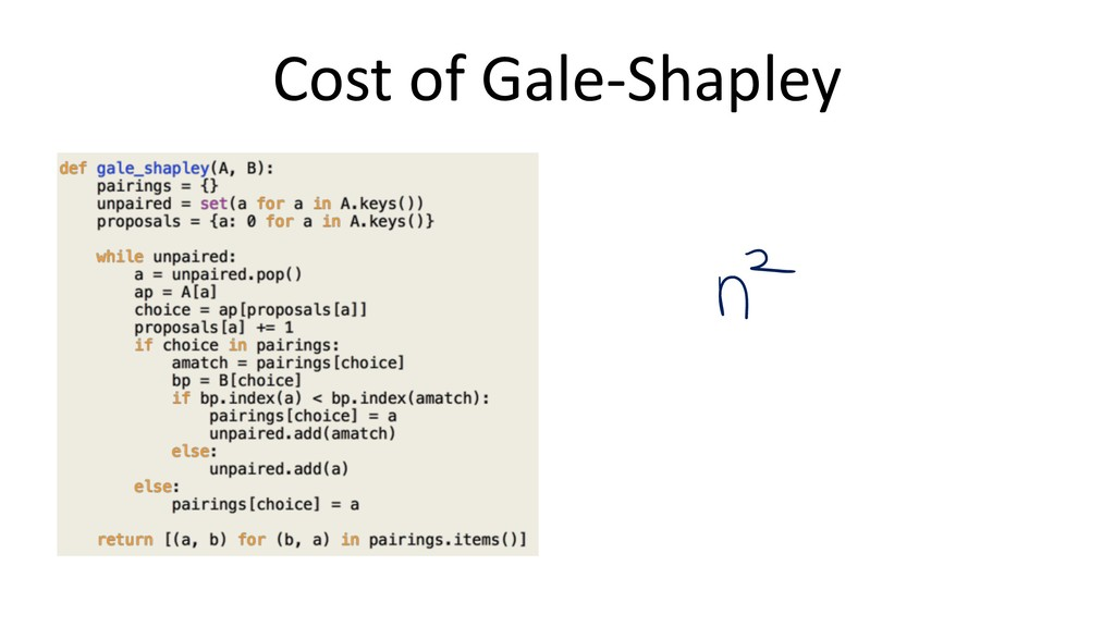 Cost of Gale-Shapley