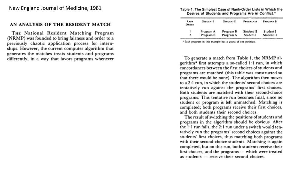New England Journal of Medicine, 1981