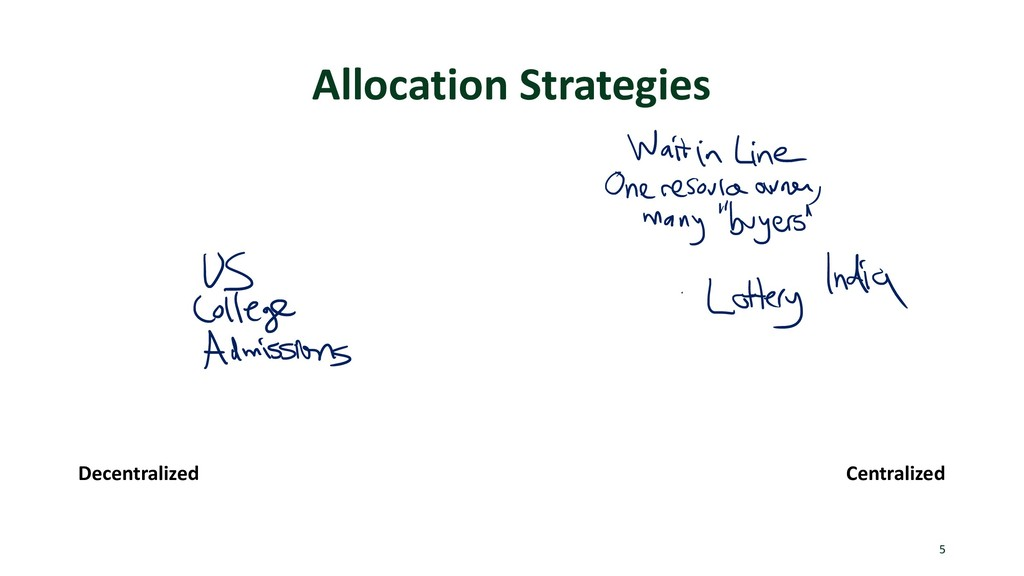 Allocation Strategies 5 Decentralized Centraliz...