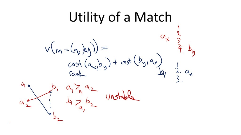Utility of a Match