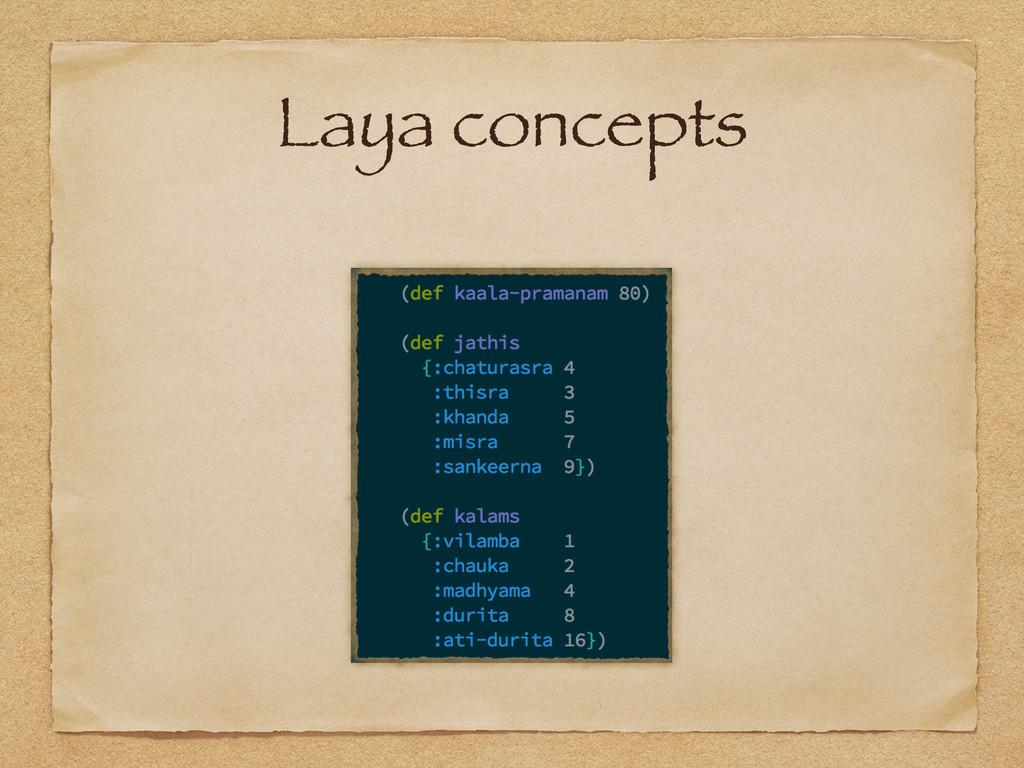 Laya concepts