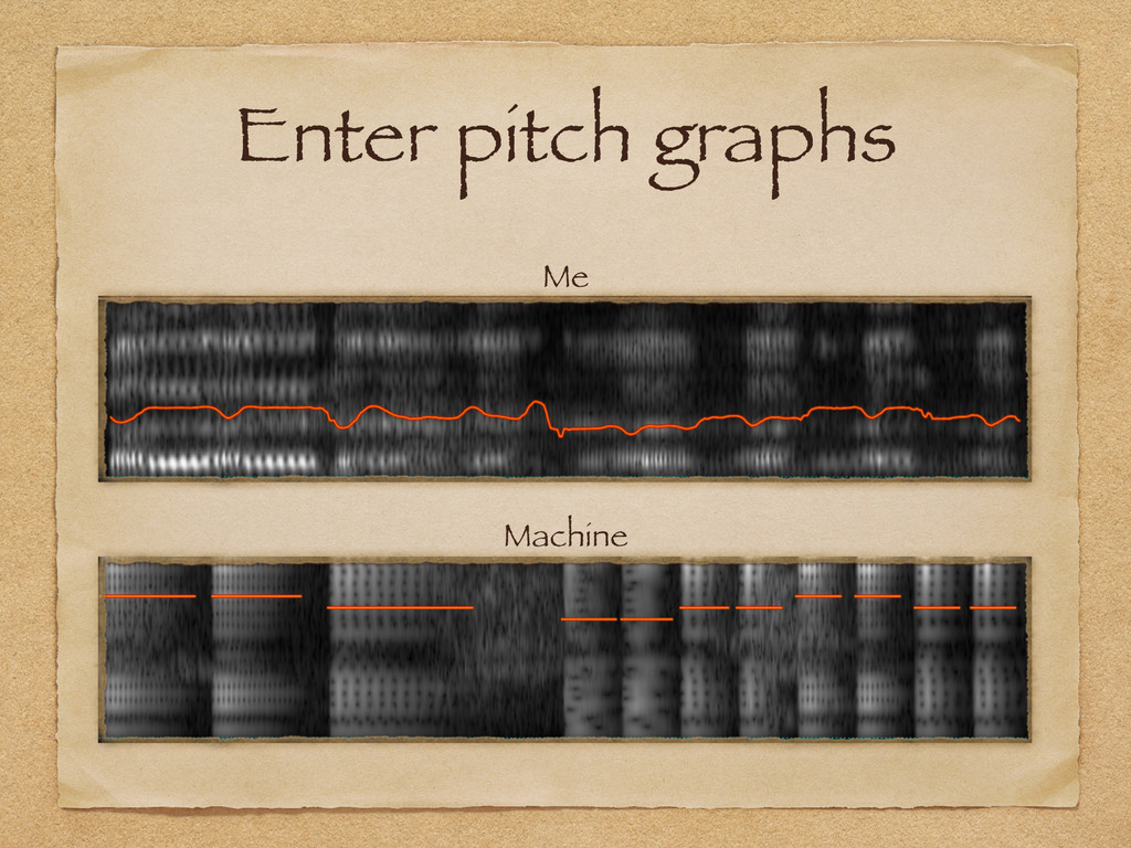 Enter pitch graphs Me Machine