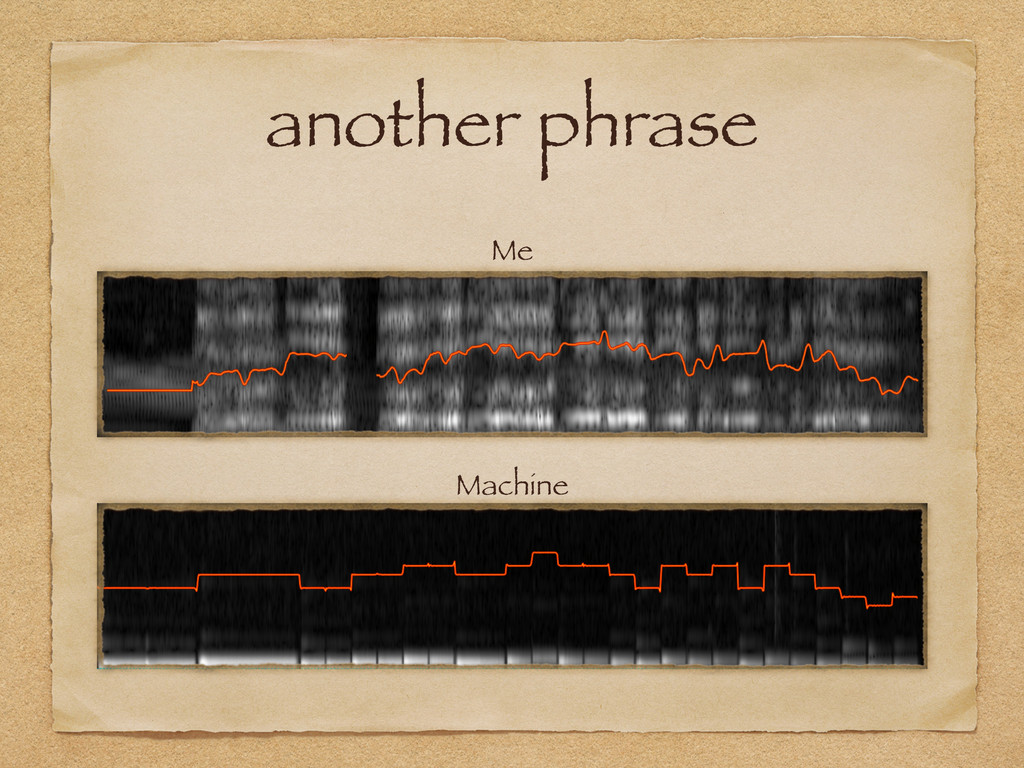 another phrase Me Machine