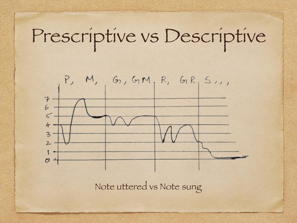 Prescriptive vs Descriptive Note uttered vs Not...