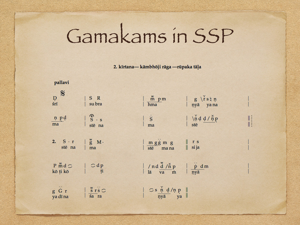 Gamakams in SSP