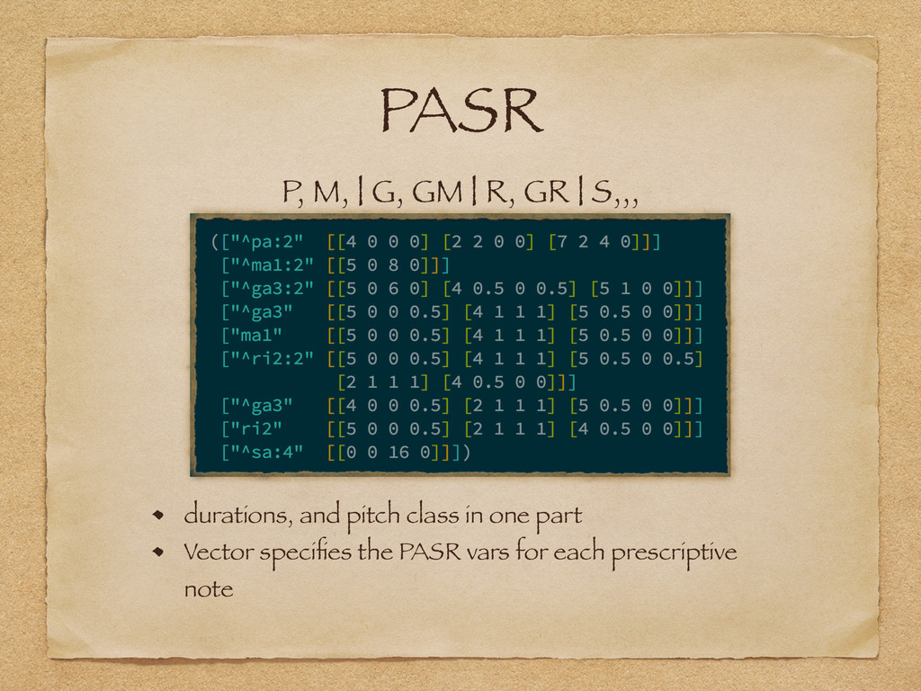 PASR durations, and pitch class in one part Vec...