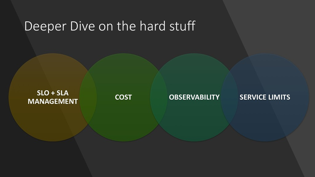 Deeper Dive on the hard stuff SLO + SLA MANAGEM...