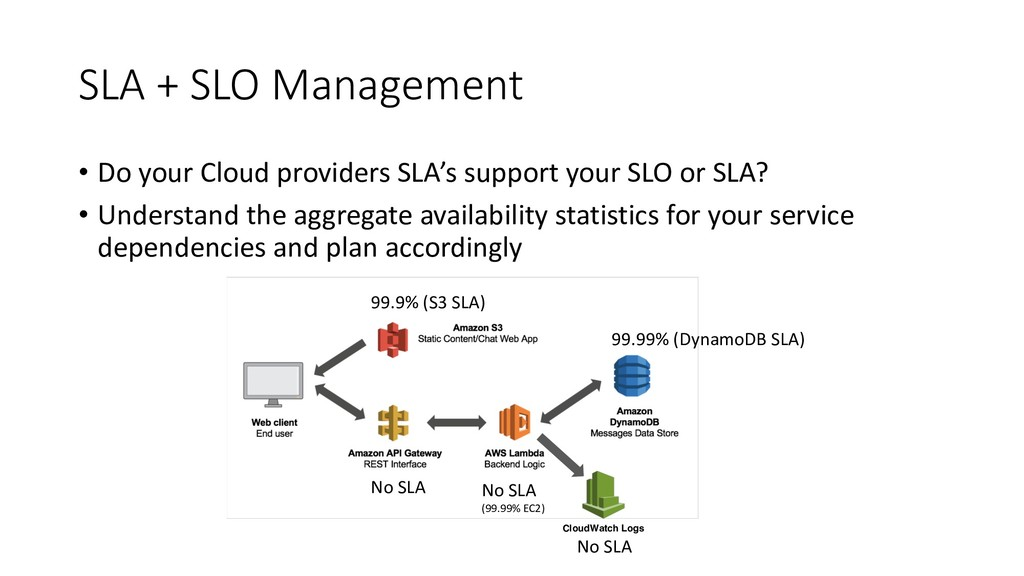 SLA + SLO Management • Do your Cloud providers ...