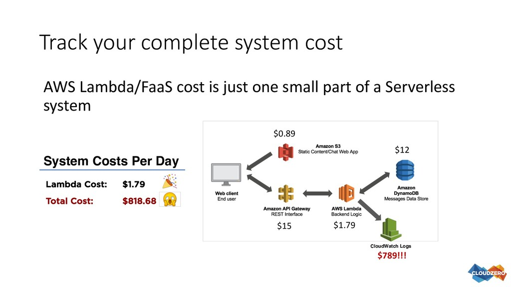 AWS Lambda/FaaS cost is just one small part of ...