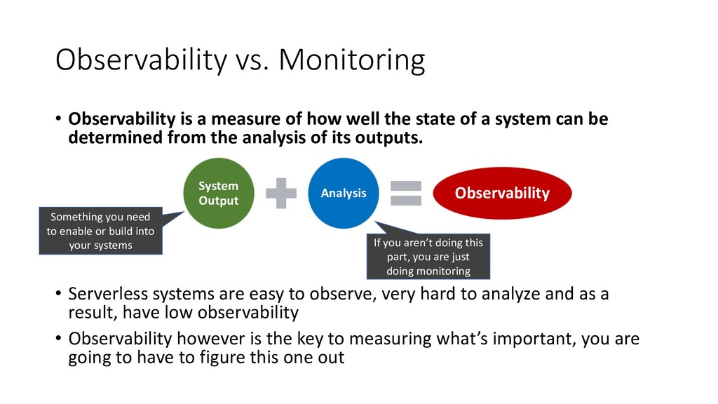 Observability vs. Monitoring • Observability is...