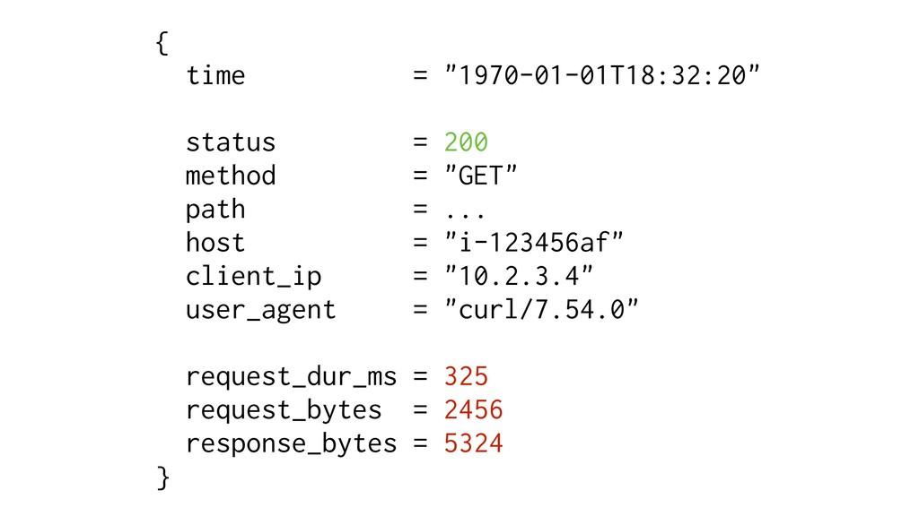 "{ time = ""1970-01-01T18:32:20"" status = 200 met..."