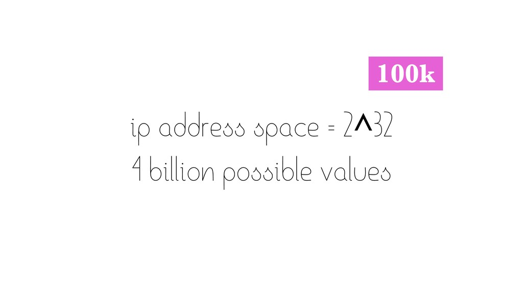 ip address space = 2^32 4 billion possible val...