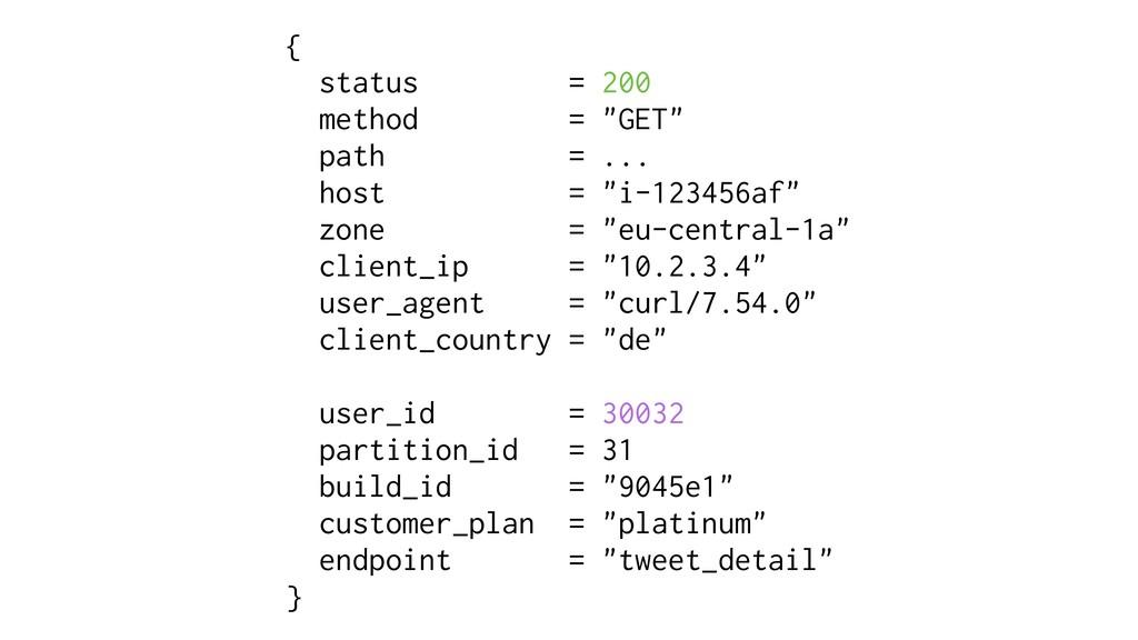 "{ status = 200 method = ""GET"" path = ... host =..."