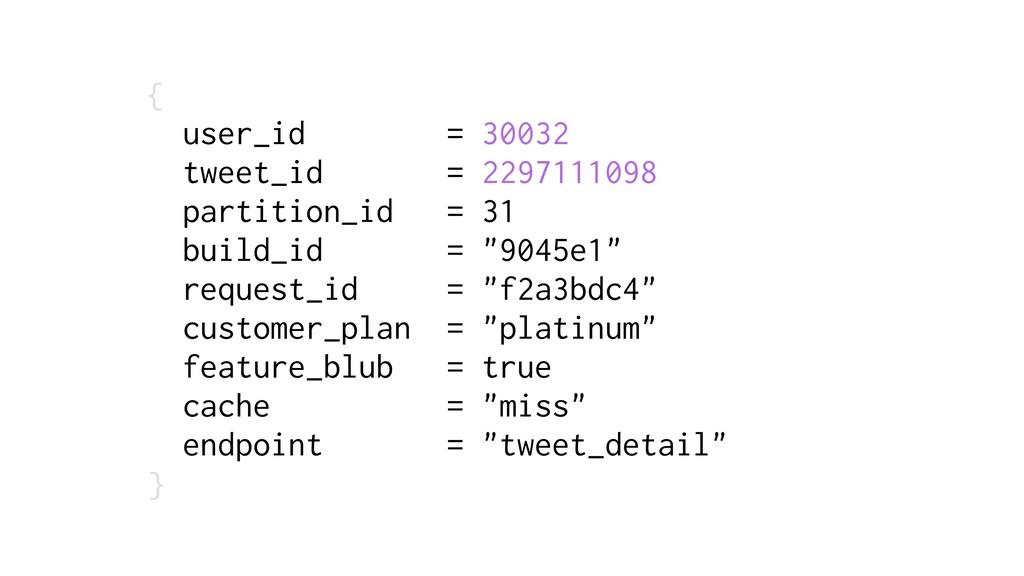 { user_id = 30032 tweet_id = 2297111098 partiti...
