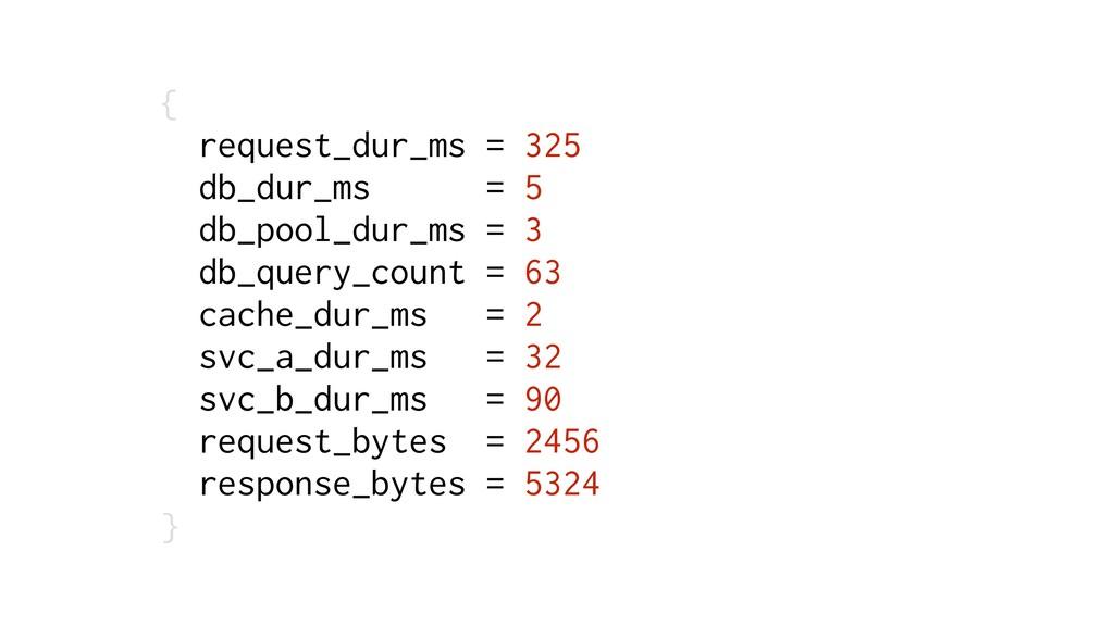 { request_dur_ms = 325 db_dur_ms = 5 db_pool_du...