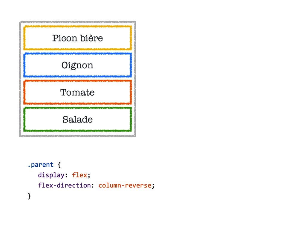 Salade Tomate Oignon Picon bière .parent { disp...