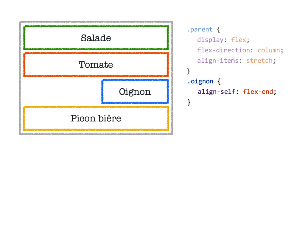 .parent { display: flex; flex-direction: column...