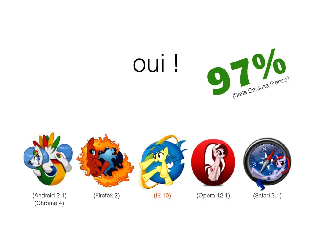 oui ! (IE 10) (Safari 3.1) (Android 2.1) (Chrom...