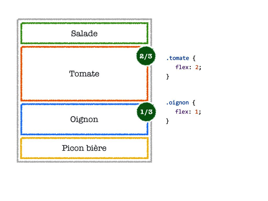 Salade Tomate Oignon Picon bière .oignon { flex...