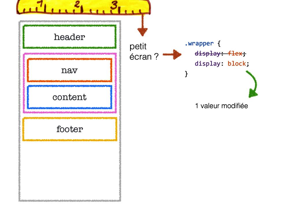 .wrapper { display: flex; display: block; } hea...