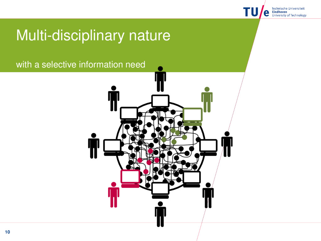 Multi-disciplinary nature with a selective info...