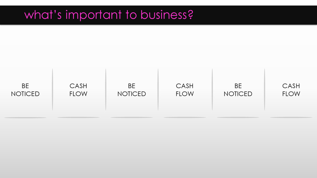 what's important to business? BE NOTICED CASH F...