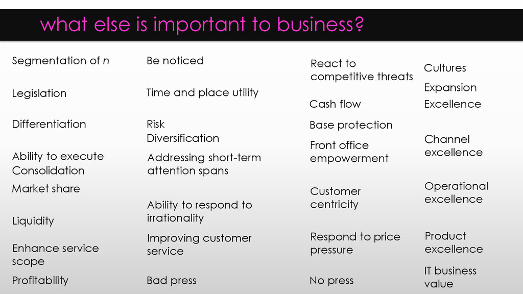 what else is important to business? Market shar...