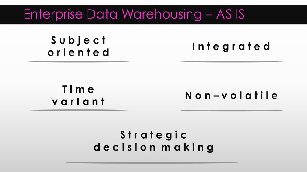 Enterprise Data Warehousing – AS IS S u b j e c...