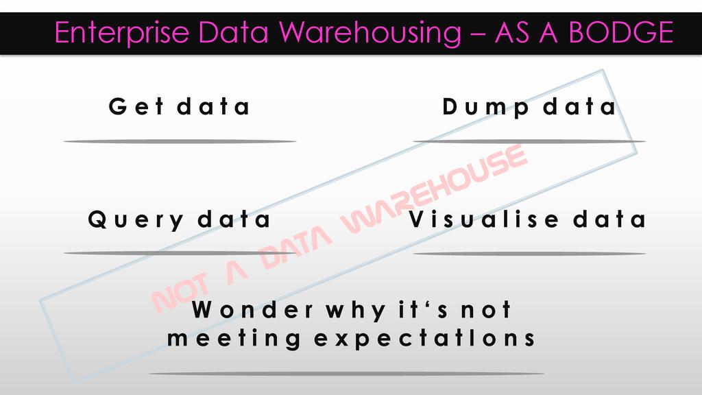 Enterprise Data Warehousing – AS A BODGE G e t ...