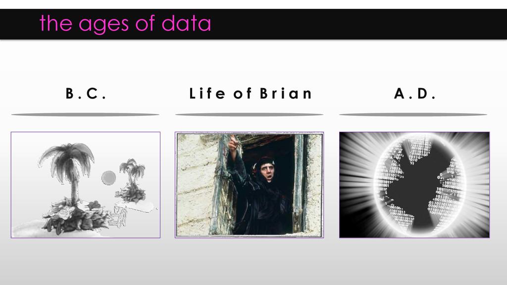 the ages of data B . C . L i f e o f B r i a n ...