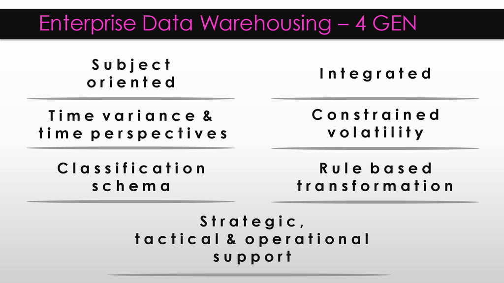Enterprise Data Warehousing – 4 GEN S u b j e c...