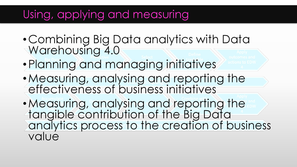 Using, applying and measuring •Combining Big Da...