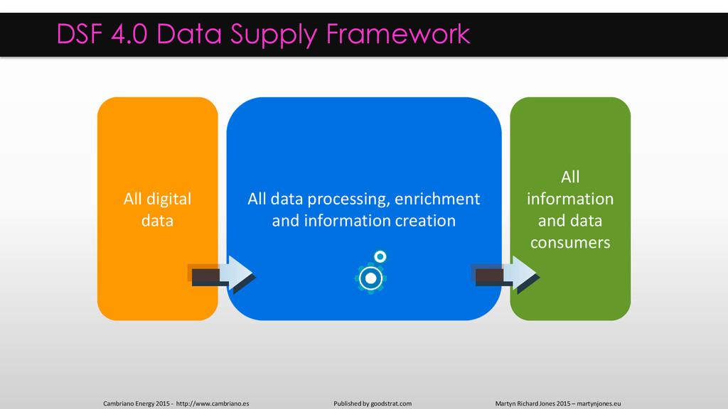 DSF 4.0 Data Supply Framework Operational Data ...