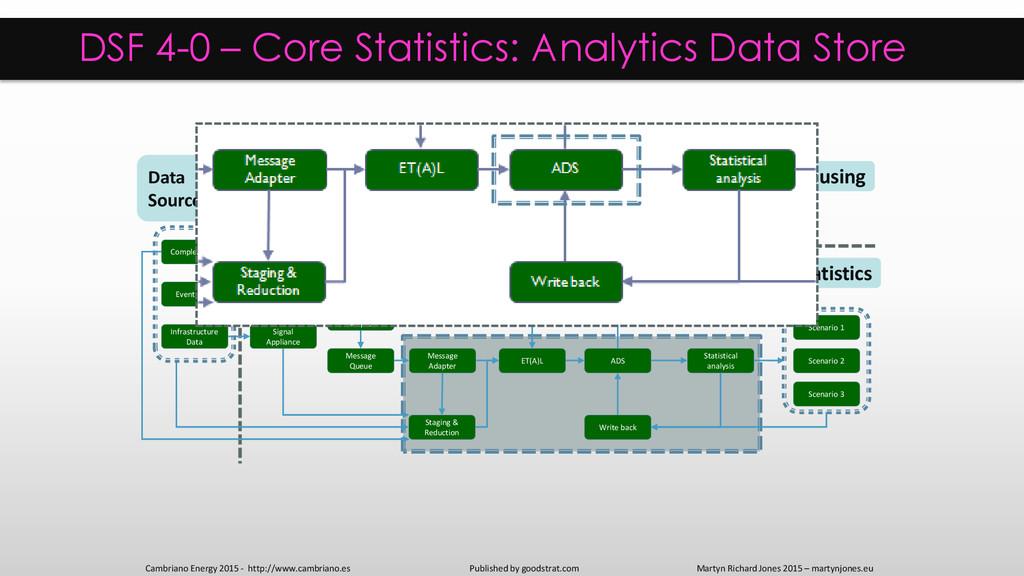 DSF 4-0 – Core Statistics: Analytics Data Store...