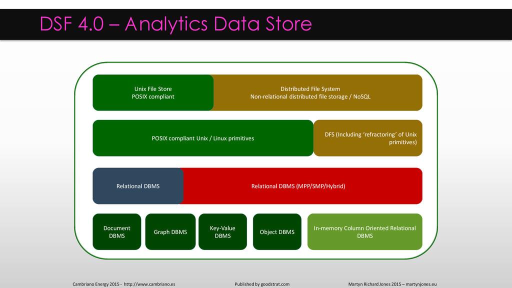 DSF 4.0 – Analytics Data Store Martyn Richard J...