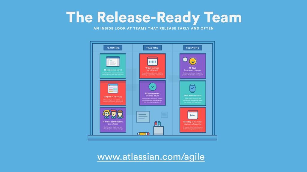 www.atlassian.com/agile