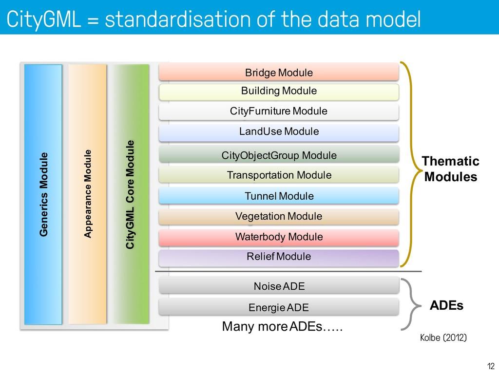 CityGML = standardisation of the data model 12 ...