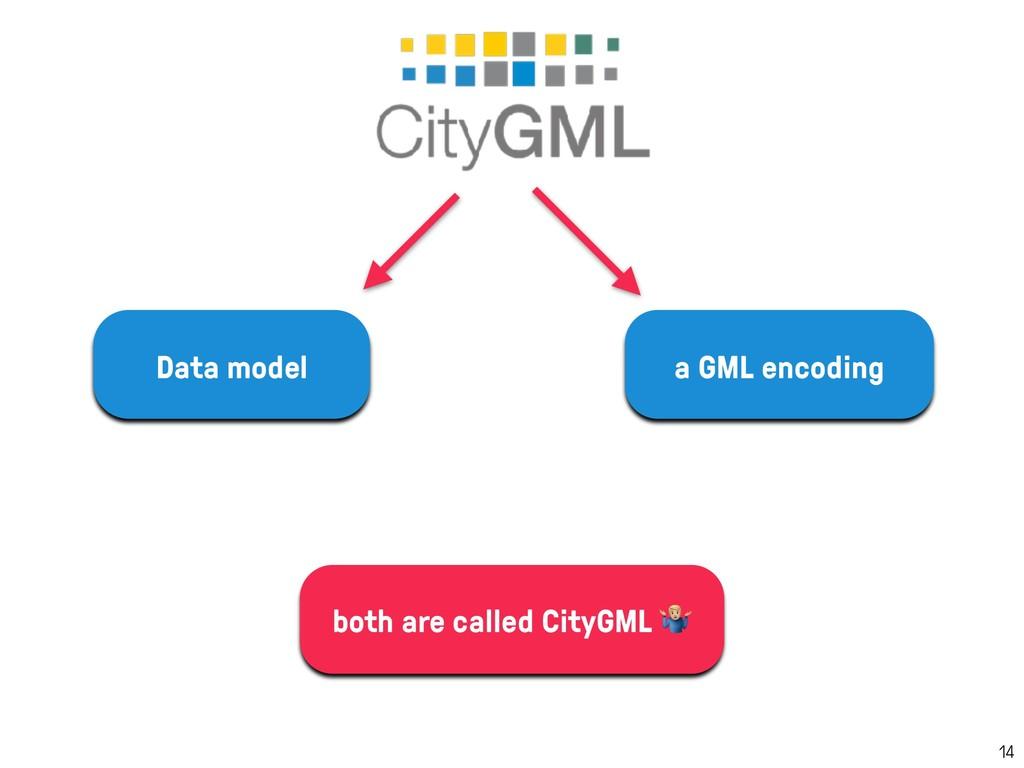 14 Data model a GML encoding both are called Ci...