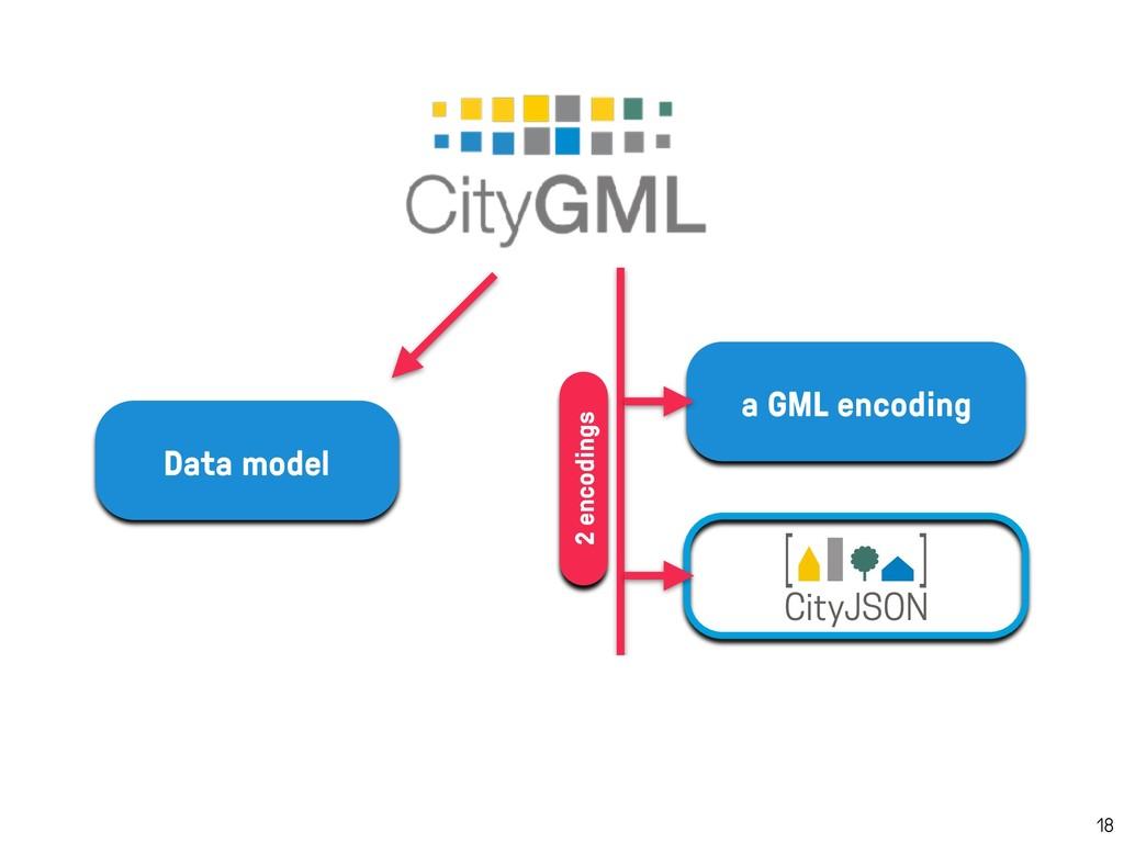 18 Data model a GML encoding 2 encodings