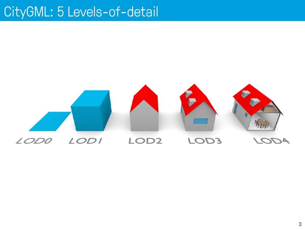 CityGML: 5 Levels-of-detail 3