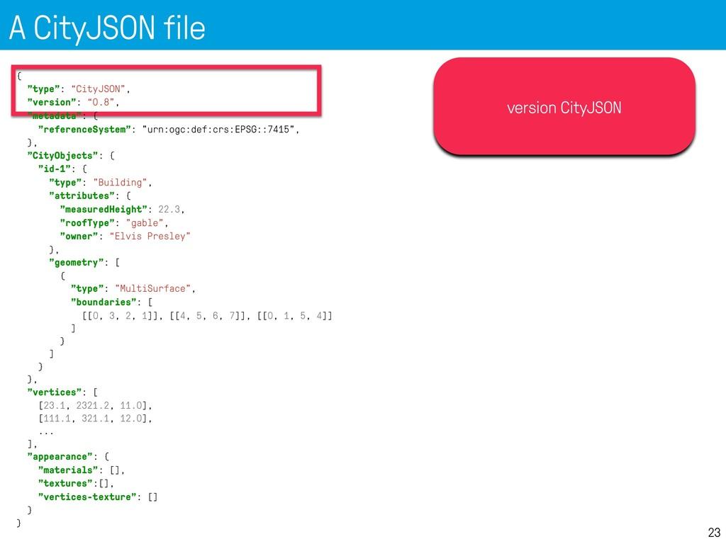 """A CityJSON file 23 version CityJSON { """"type"""": """"..."""