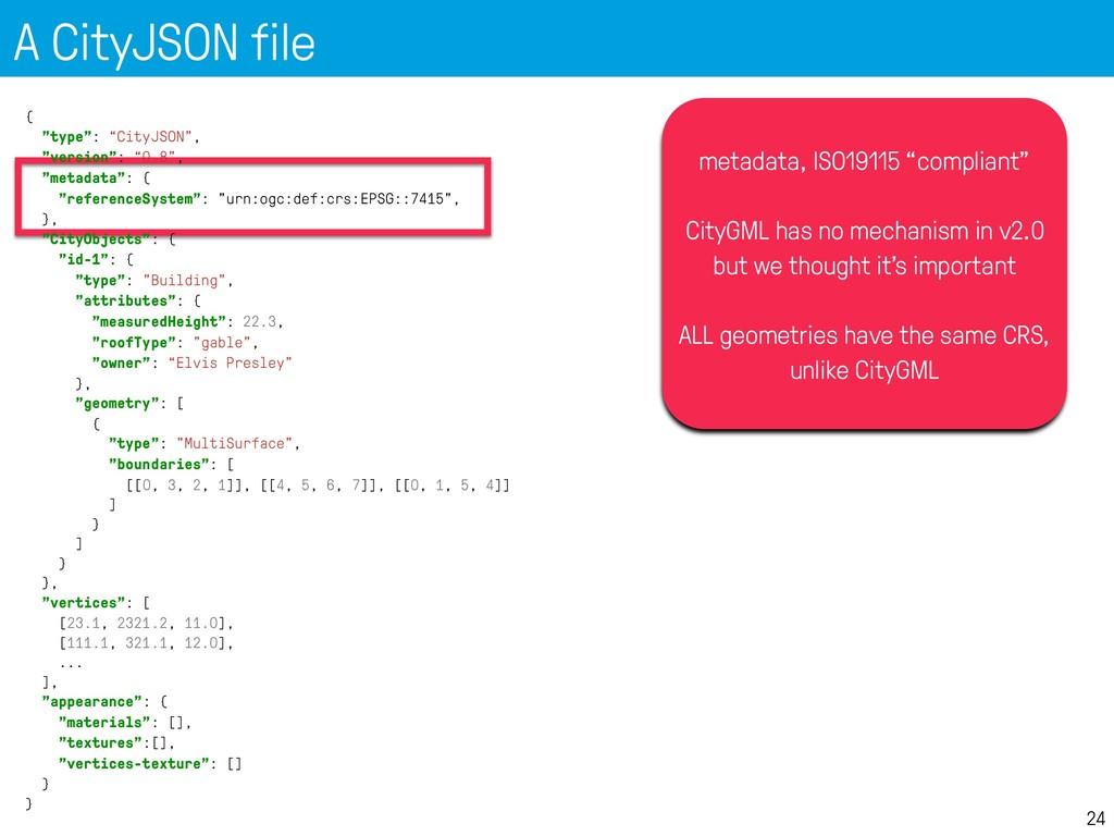 "A CityJSON file 24 metadata, ISO19115 ""complian..."
