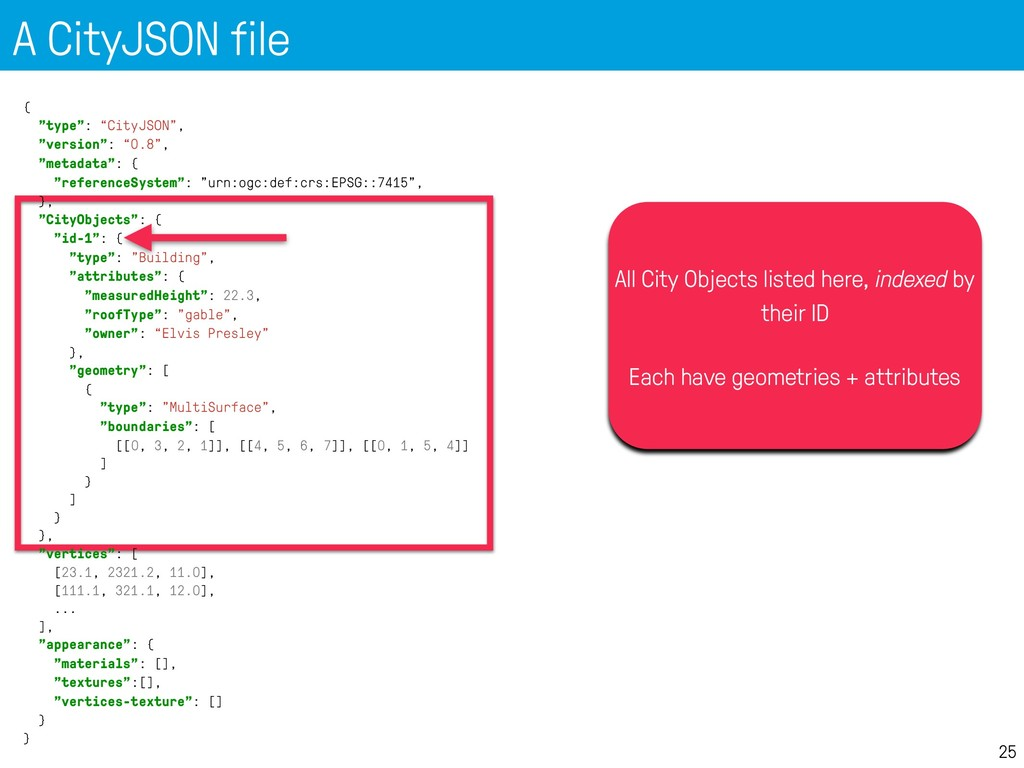 A CityJSON file 25 All City Objects listed here...