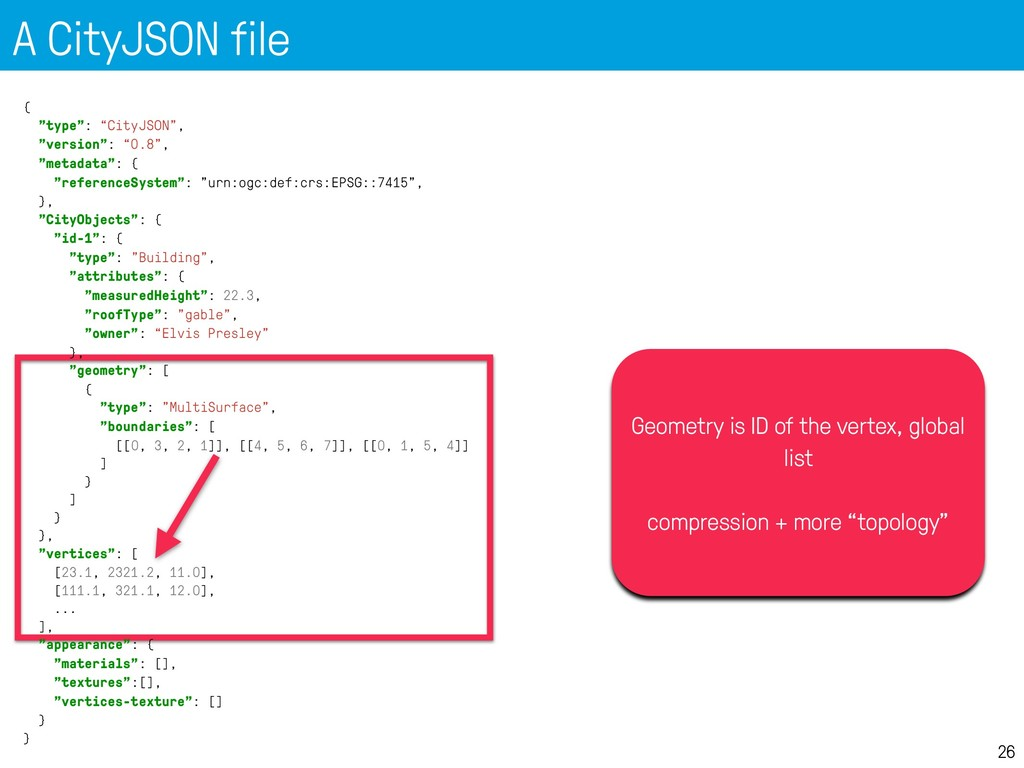 A CityJSON file 26 Geometry is ID of the vertex...