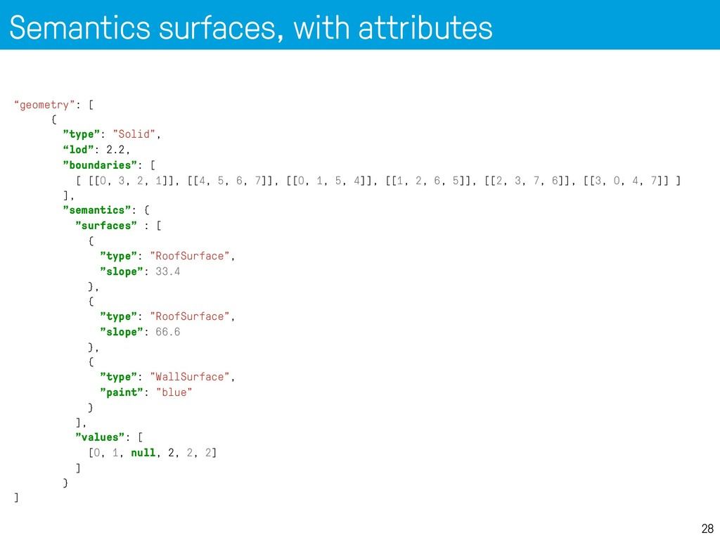 "Semantics surfaces, with attributes 28 ""geometr..."