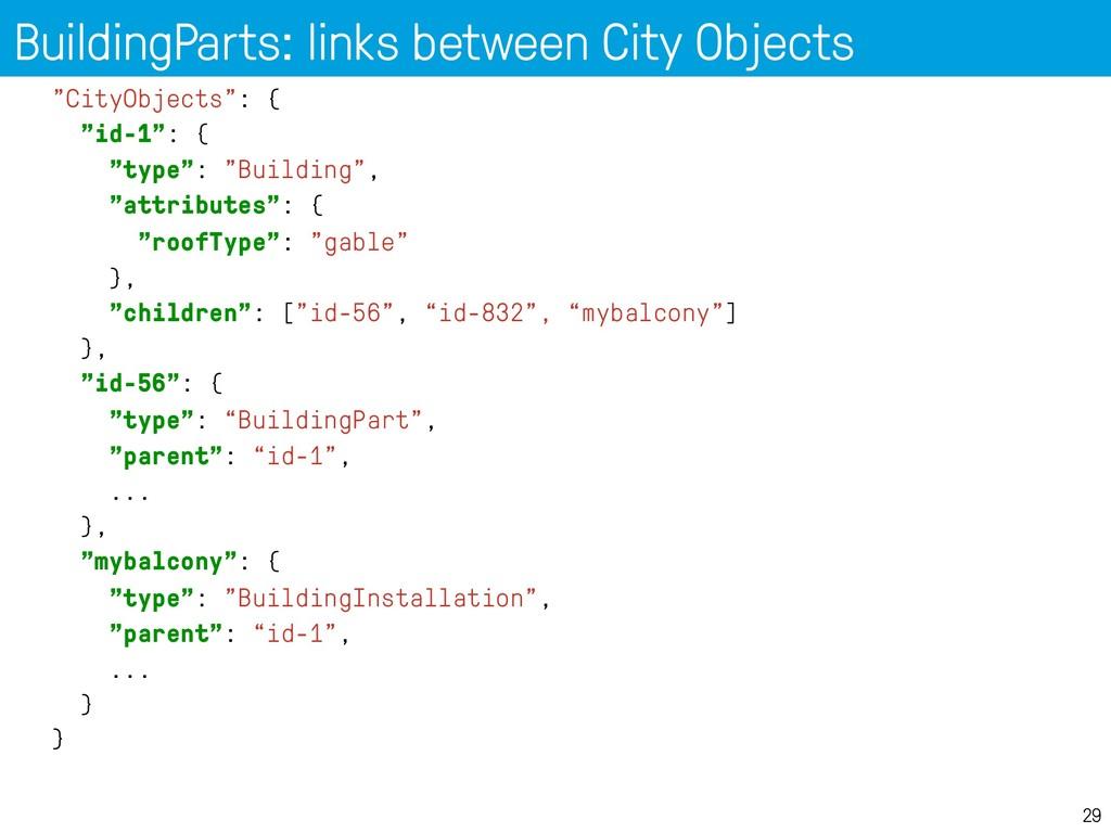 "BuildingParts: links between City Objects 29 ""C..."