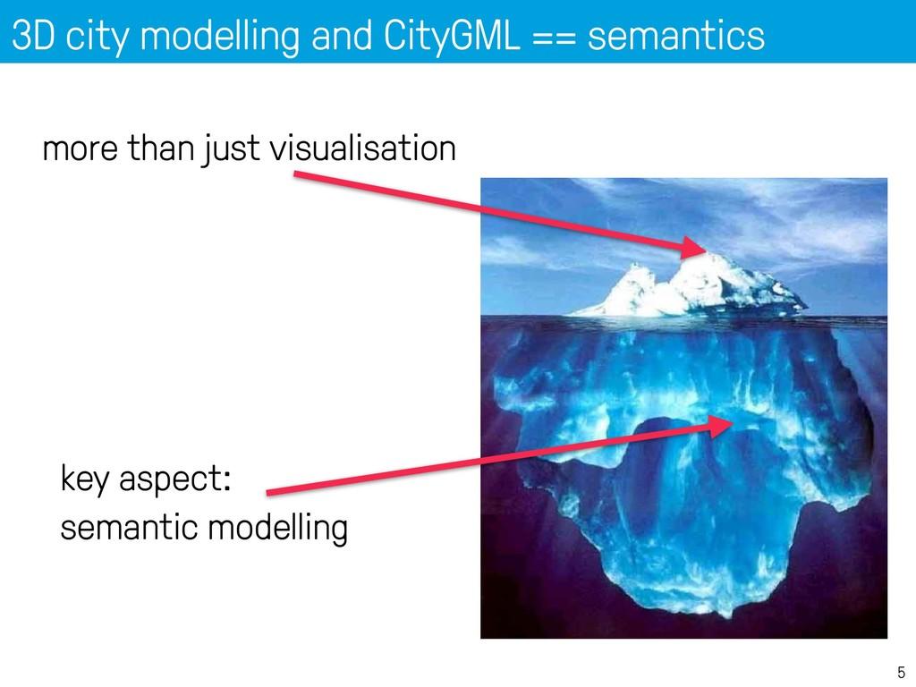 3D city modelling and CityGML == semantics 5 mo...