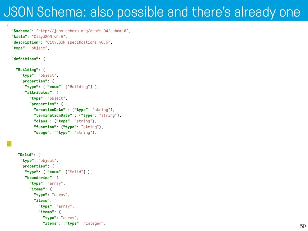 JSON Schema: also possible and there's already ...